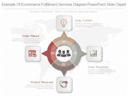 Download Example Of Ecommerce Fulfillment Services Diagram Powerpoint Slide Clipart