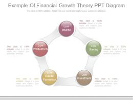 Download Example Of Financial Growth Theory Ppt Diagram