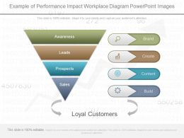 Download Example Of Performance Impact Workplace Diagram Powerpoint Images