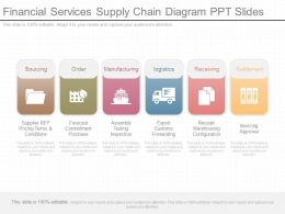 Download Financial Services Supply Chain Diagram Ppt Slides