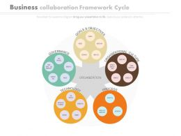 download Five Staged Business Collaboration Framework Cycle Flat Powerpoint Design