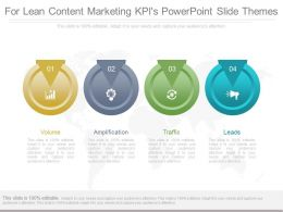 Download For Lean Content Marketing Kpis Powerpoint Slide Themes