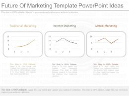 Download Future Of Marketing Template Powerpoint Ideas