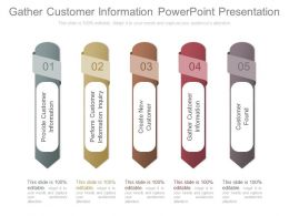 Download Gather Customer Information Powerpoint Presentation