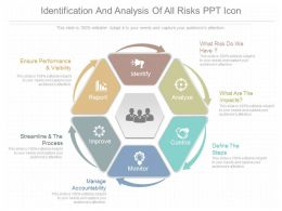 Download Identification And Analysis Of All Risks Ppt Icon