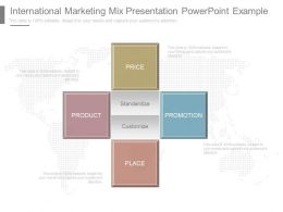 Download International Marketing Mix Presentation Powerpoint Example