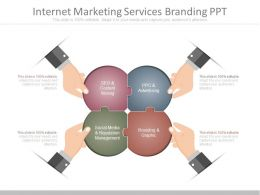 Download Internet Marketing Services Branding Ppt