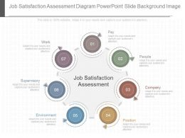 Download Job Satisfaction Assessment Diagram Powerpoint Slide Background Image