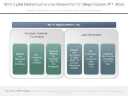 Download Kpis Digital Marketing Analytics Measurement Strategy Diagram Ppt Slides