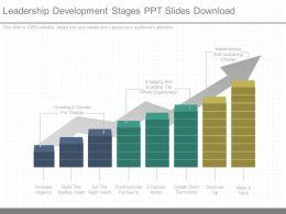 Download Leadership Development Stages Ppt Slides Download