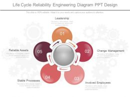 Download Life Cycle Reliability Engineering Diagram Ppt Design