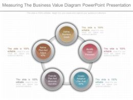 Download Measuring The Business Value Diagram Powerpoint Presentation