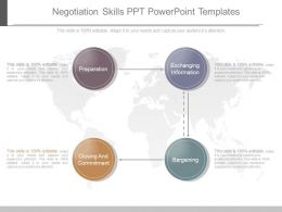 Download Negotiation Skills Ppt Powerpoint Templates