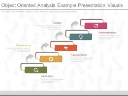 Download Object Oriented Analysis Example Presentation Visuals