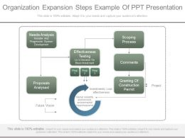 Download Organization Expansion Steps Example Of Ppt Presentation