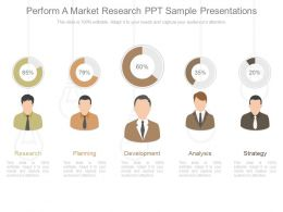 Download Perform A Market Research Ppt Sample Presentations