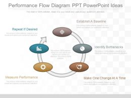 Download Performance Flow Diagram Ppt Powerpoint Ideas