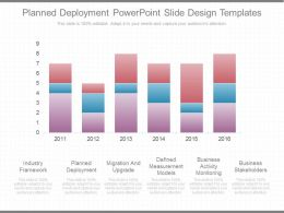 Download Planned Deployment Powerpoint Slide Design Templates