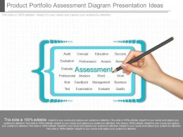 Download Product Portfolio Assessment Diagram Presentation Ideas