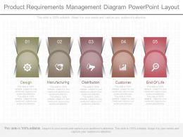 Download Product Requirements Management Diagram Powerpoint Layout