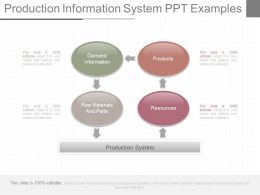 Download Production Information System Ppt Examples
