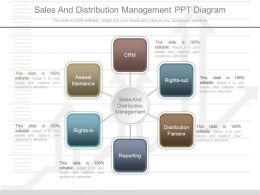 Download Sales And Distribution Management Ppt Diagram