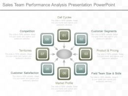 Download Sales Team Performance Analysis Presentation Powerpoint