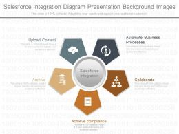 Download Salesforce Integration Diagram Presentation Background Images