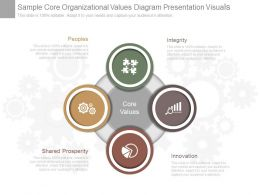 Download Sample Core Organizational Values Diagram Presentation Visuals
