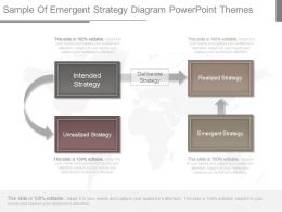 Download Sample Of Emergent Strategy Diagram Powerpoint Themes