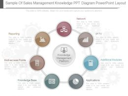 Download Sample Of Sales Management Knowledge Ppt Diagram Powerpoint Layout
