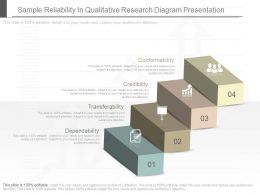 Download Sample Reliability In Qualitative Research Diagram Presentation