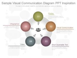 Download Sample Visual Communication Diagram Ppt Inspiration