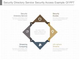 Download Security Directory Service Security Access Example Of Ppt