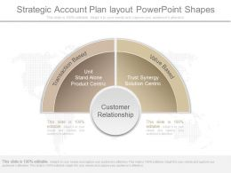 Download Strategic Account Plan Layout Powerpoint Shapes