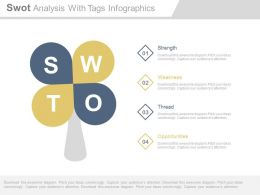 download Swot Analysis With Four Tags Infographics Flat Powerpoint Design
