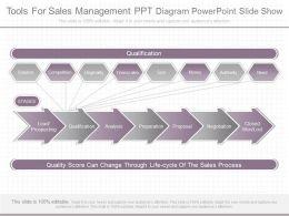 download_tools_for_sales_management_ppt_diagram_powerpoint_slide_show_Slide01