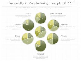 Download Traceability In Manufacturing Example Of Ppt