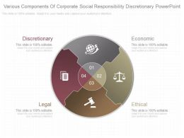 Download Various Components Of Corporate Social Responsibility Discretionary Powerpoint