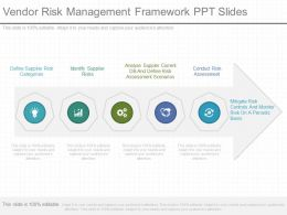 Download Vendor Risk Management Framework Ppt Slides