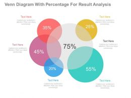download Venn Diagram With Percentage For Result Analysis Flat Powerpoint Design