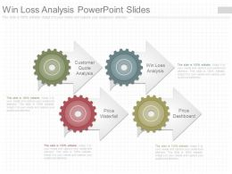 Download Win Loss Analysis Powerpoint Slides