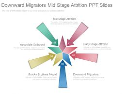 Downward Migrators Mid Stage Attrition Ppt Slides