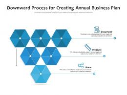 Downward Process For Creating Annual Business Plan