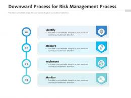 Downward Process For Risk Management Process