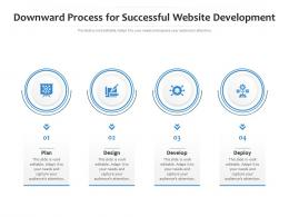 Downward Process For Successful Website Development