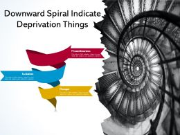 Downward Spiral Indicate Deprivation Things