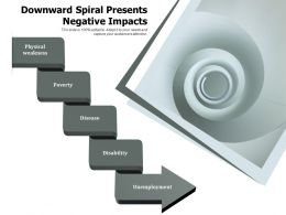 Downward Spiral Presents Negative Impacts