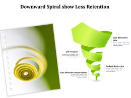 Downward Spiral Show Less Retention