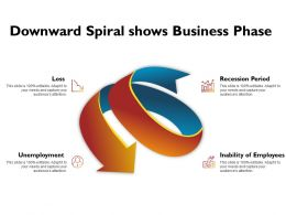 Downward Spiral Shows Business Phase